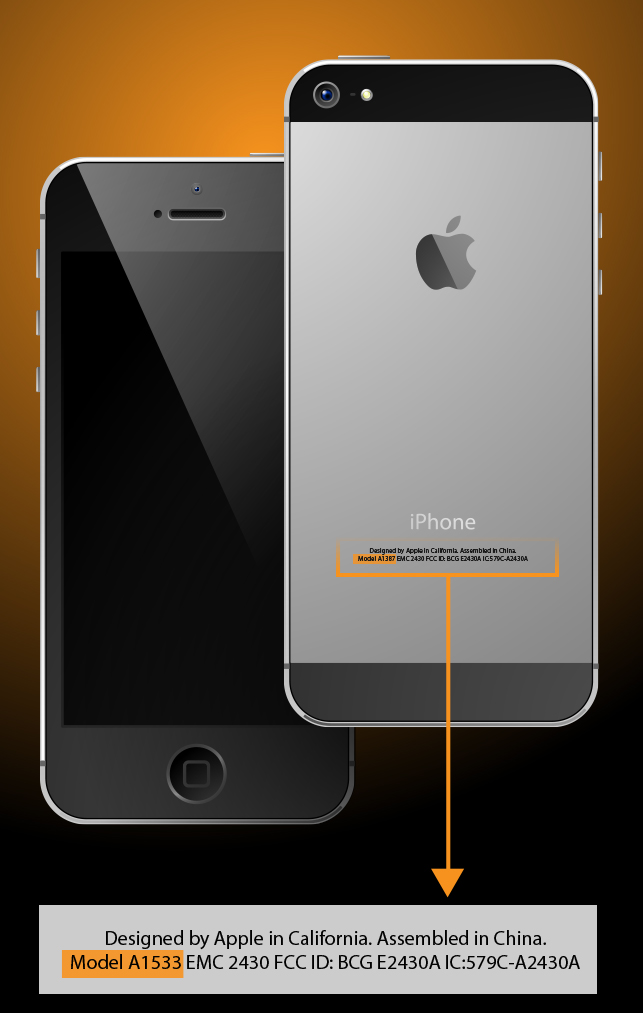 How To Identify Iphone Model >> Difference between iPhone screens (3/4/4S/5/5C/5S) | Blog.LaptopScreen.com