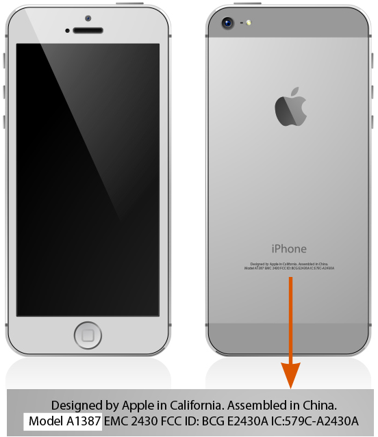 Iphone Screens And Digitizers Replacements Iphone 5s Iphone 5c